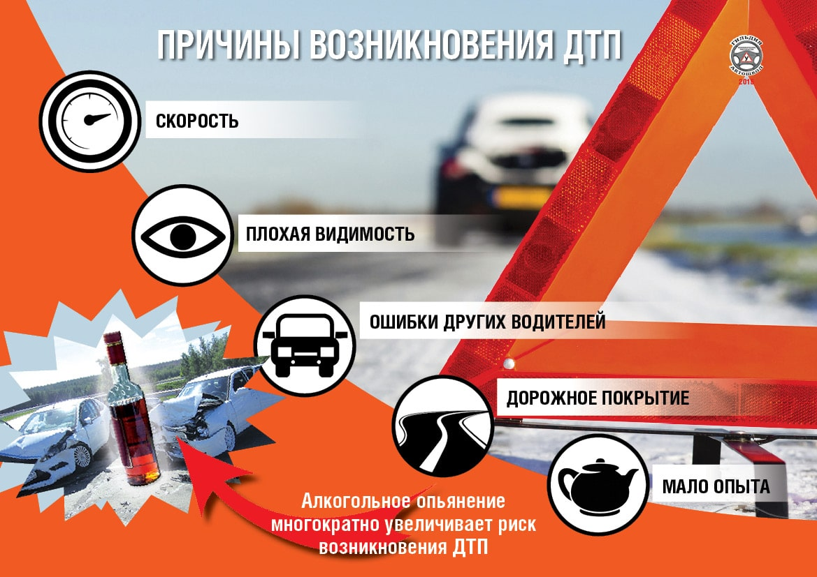 Причины и способы минимизации ДТП на дорогах