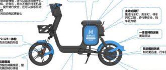 Китайская фирма Hellobike обновила технологию, чтобы помочь гонщикам поддерживать дистанцию